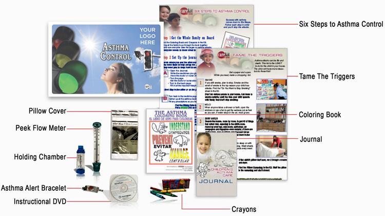 asthma-kit
