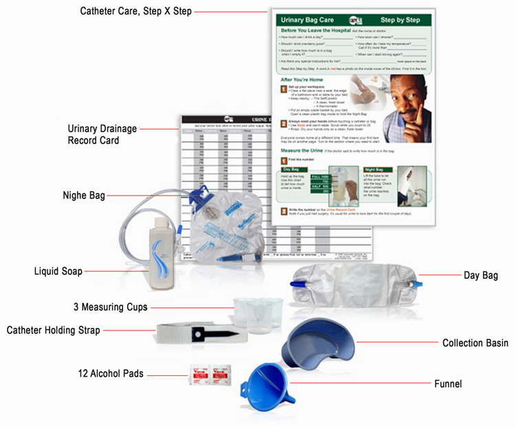 catheter-kit